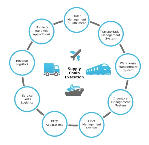 ALSC Supply Chain Solutions is dedicated solely to helping logistics related organizations to achieve peace of mind and financial goals.